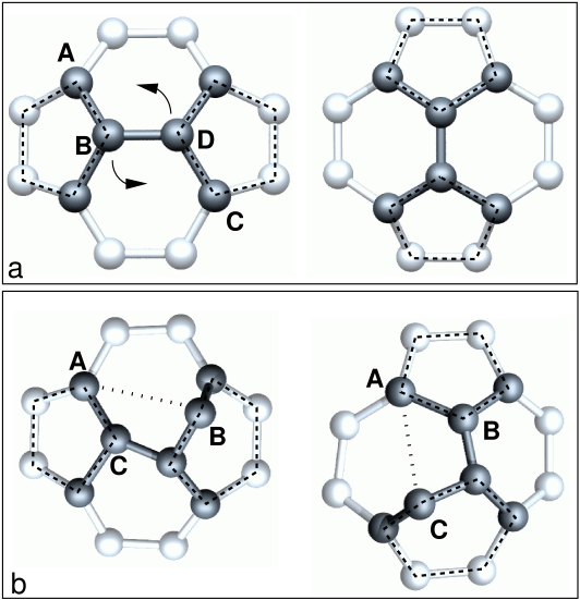 Reaction pathway for Stone-Wales transformation (a) uncatalyed and (b) adatom catalysed. Pentagons are marked with dotted lines.