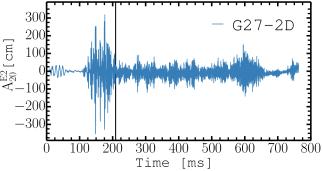 The GW amplitude,