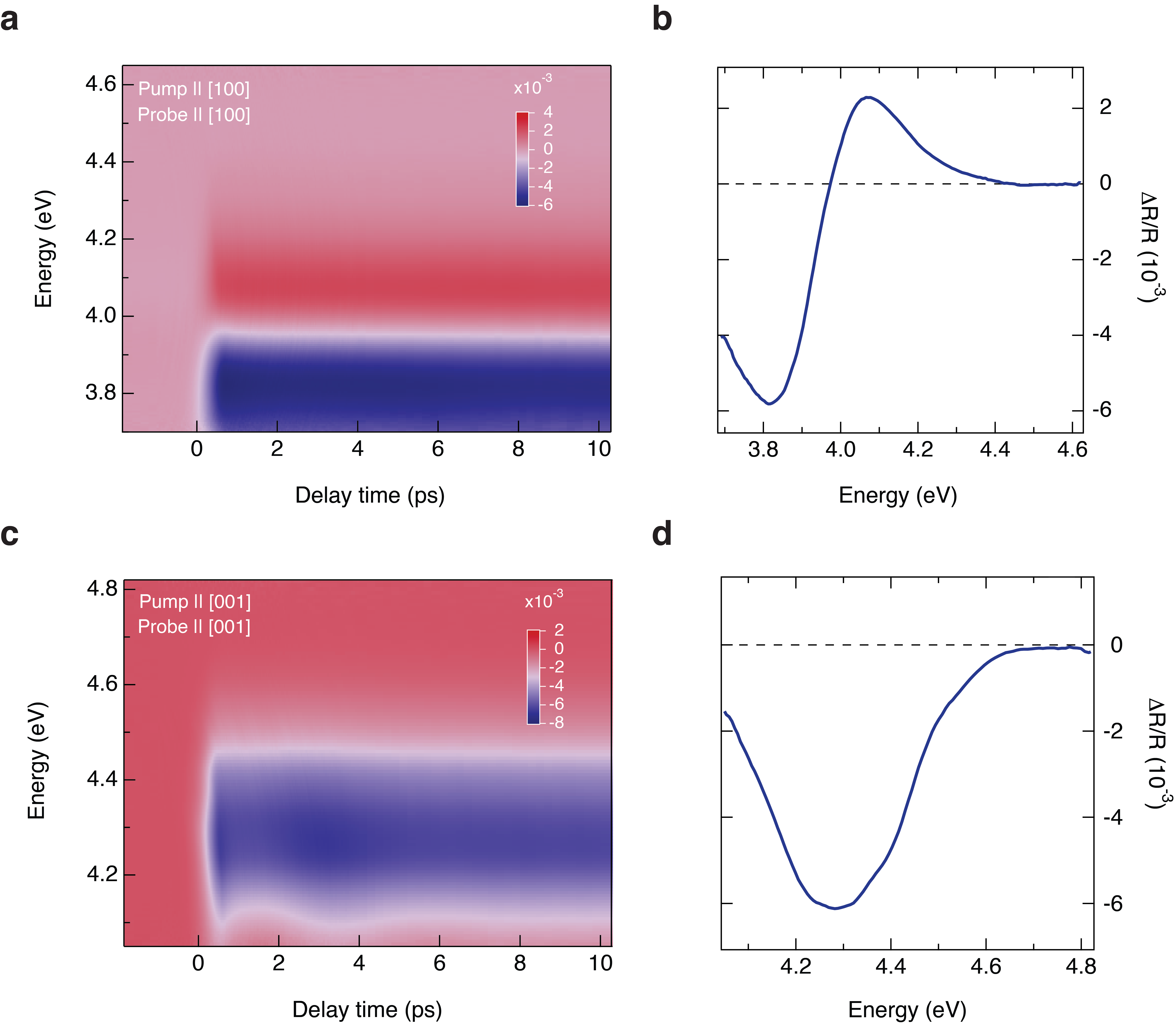 Ultrafast broadband UV reflectivity on a (010)-oriented anatase TiO