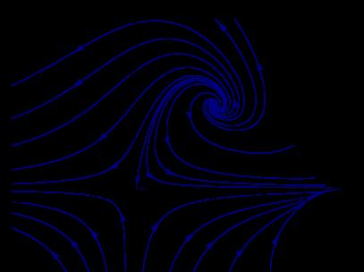 RG flow of the Einstein-Hilbert truncation on the (