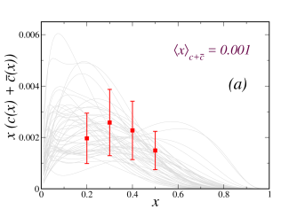 (Color online) Bayesian MCMC runs are constrained with pseudo-data generated by a typical model