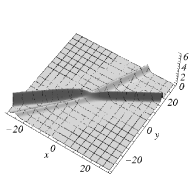Time evolution of the inelastic 2-soliton solution obtained from