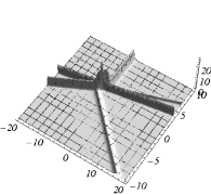 A solution of KP generating an extreme wave, as produced by the coefficient matrix in (