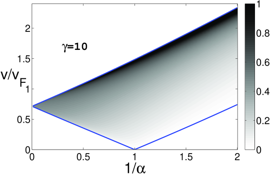 (Color online) The same diagram as shown in Fig.