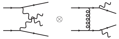 Interference contributions between the VBF process and QCD-induced