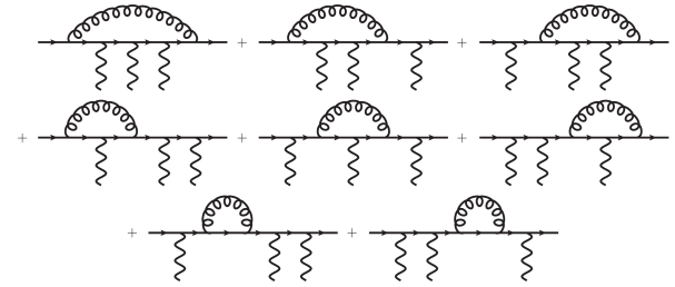 NLO QCD loop corrections to the quark line with three attached gauge bosons. The order of the gauge bosons is the same between all diagrams.