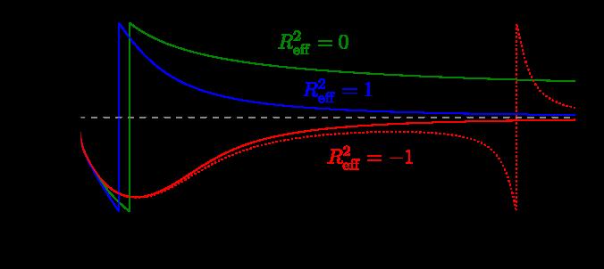 (Color online) Scattering phase shift