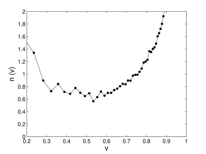 The velocity distribution