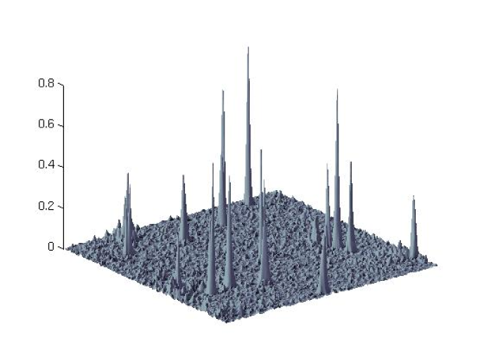 Sequence of snapshots showing the total energy density at times