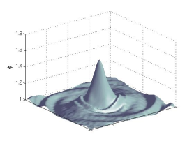 Oscillons merging: the field (left) and the energy density (right) at three instants (chronologically from top to bottom) in an off-axis collision of oscillons at velocity
