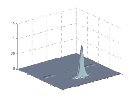 An oscillon crossing a domain wall: upper panel show the value of field before (left) and after (right) the collision, middle shows the kinetic energy density and total energy below.