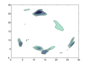 Oscillon formation in a domain collapse: the left panel shows contours of the field