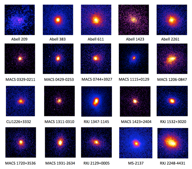 Cutouts of Chandra X-ray images centered on the 20 CLASH clusters in the X-ray selected subsample. These images are taken from the Archive of Chandra Cluster Entropy Profile Tables (ACCEPT). Each cutout subtends