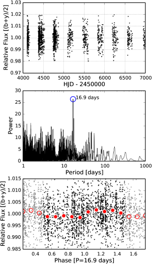 Differential photometry of HD 7924 from APT.