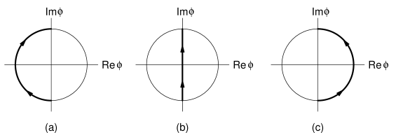A different gauge equivalent representation of the configurations illustrated in Fig.1.