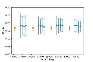The GBT (left) and linear-regressor (right) results. The observed
