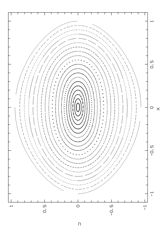 """Poincaré surfaces of section for the """"exponential"""" potential with"""