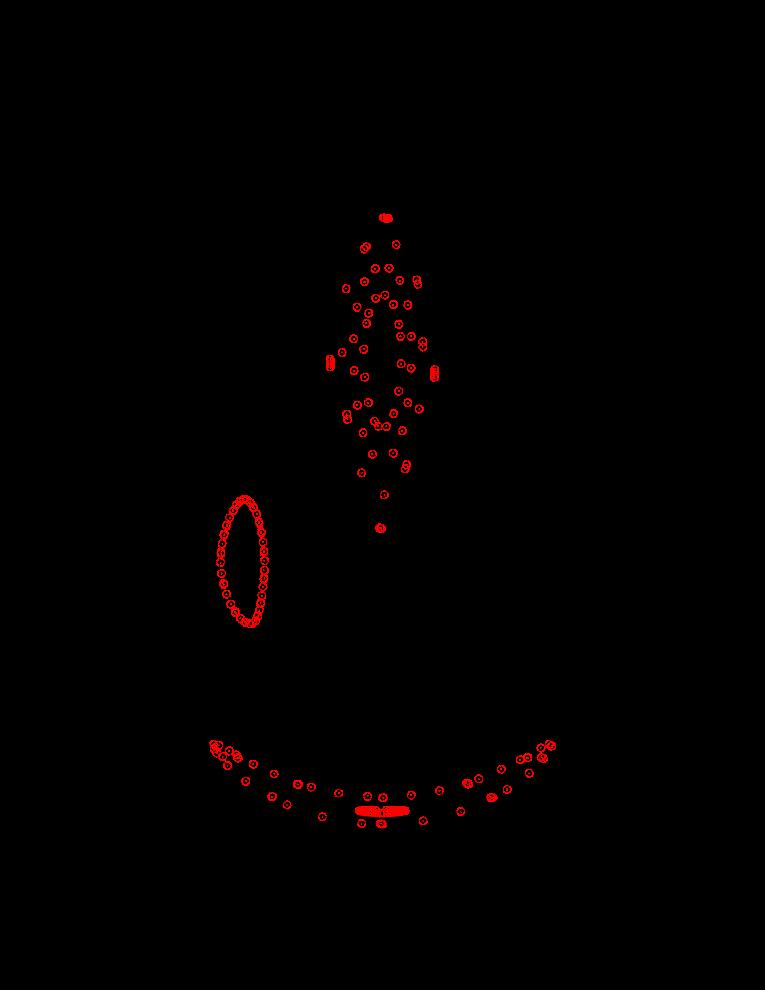 Hénon & Heiles potential: (Top) (