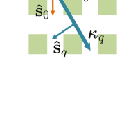 Configuration where the plane of incidence is a plane of symmetry of the structure.