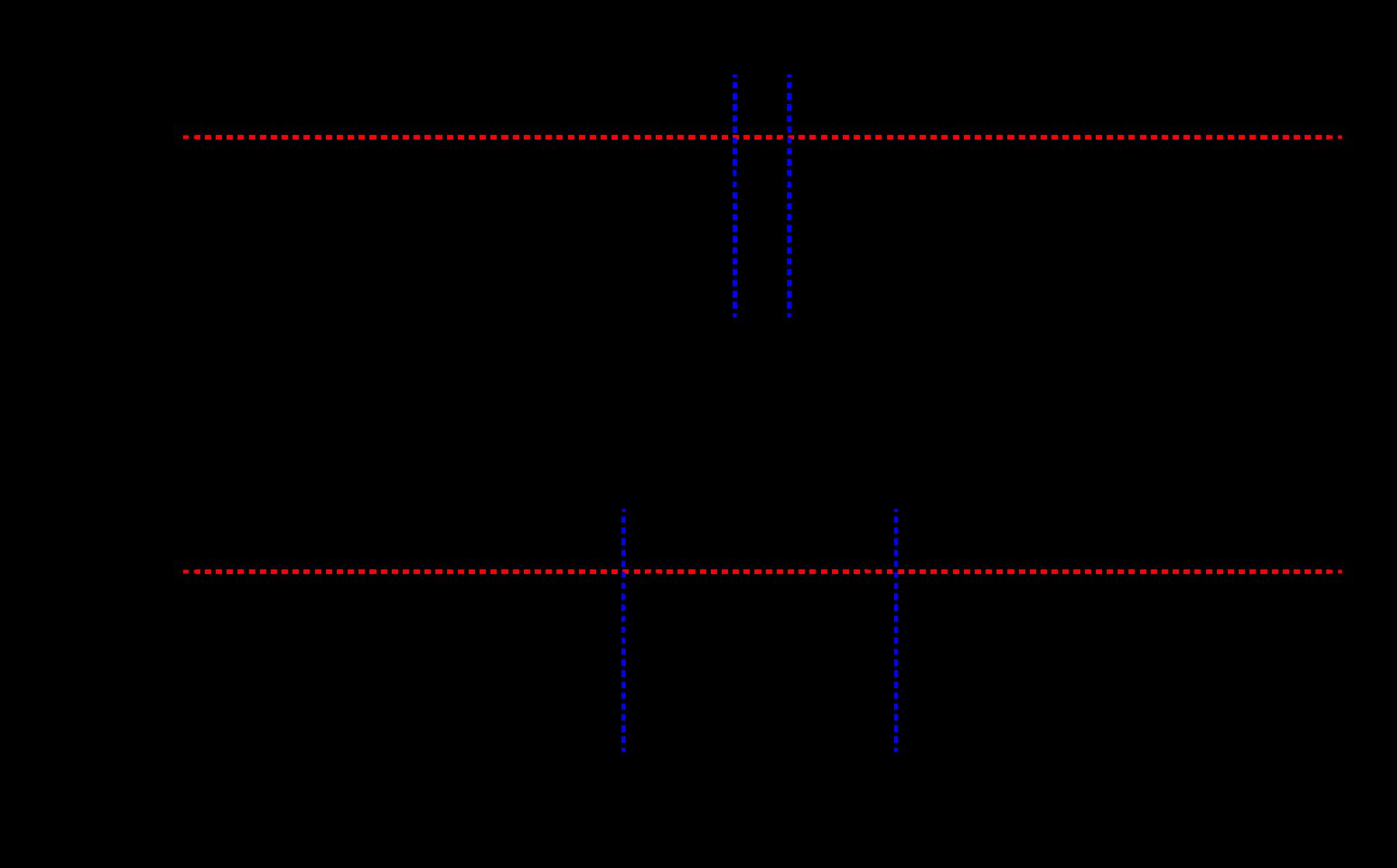 Maximum absorption velocity (