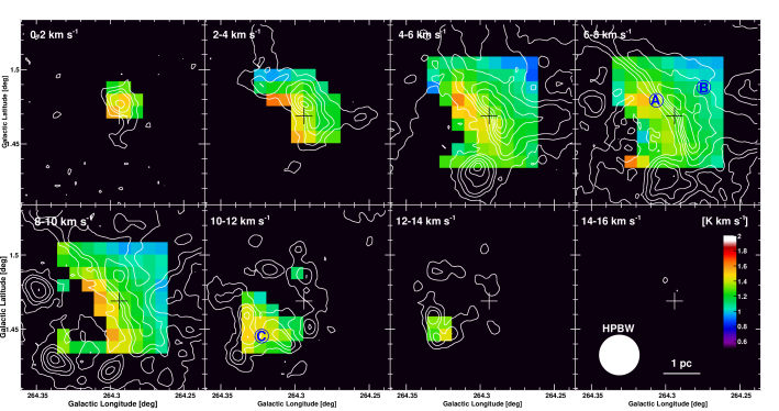 Velocity channel distributions of the intensity ratio of