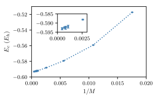 The basis set convergence in the ph-AFQMC correlation energy,