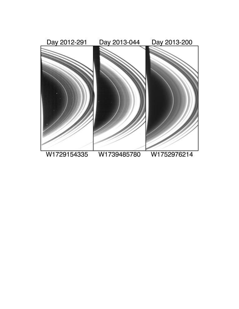 Three images of Saturn's D ring that show a periodic brightness variation in the relatively dark region outside the innermost narrow ringlet. All three images were obtained by Cassini's Wide Angle Camera at phase angles of 176.5