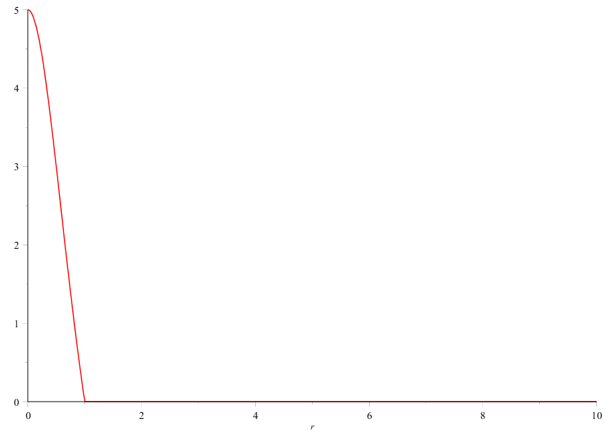One of the eigenvalues, which we call