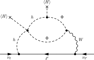 A Two-Loop Model with a Charged Scalar Doublet