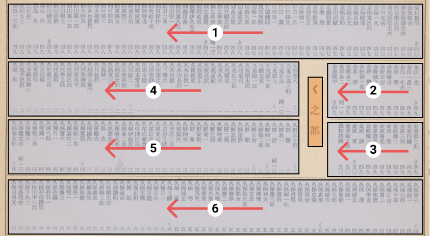 The section header in row 2 and 3 disrupts the reading order.