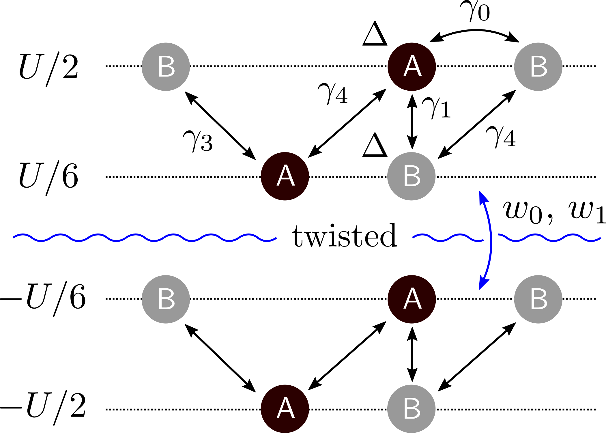 Twisted double BLG model (ABAB stacking) with the gating voltage