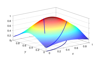 Trajectory generated by traverse of a 2D-Gaussian along a path.
