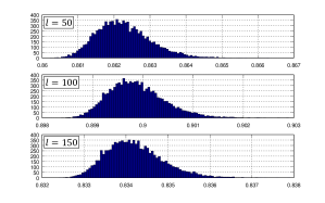 Histograms of the first node in layer