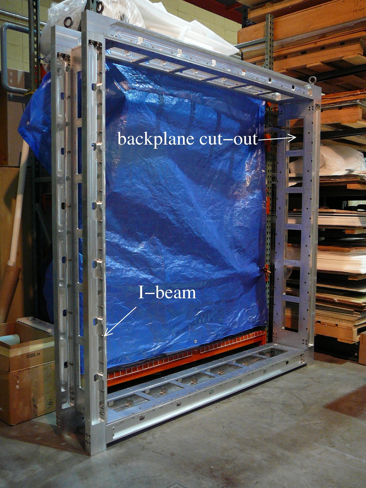 Photograph of the dark box structure. One of the 24 cutouts for backplanes and one of the 8 I beams are labelled.
