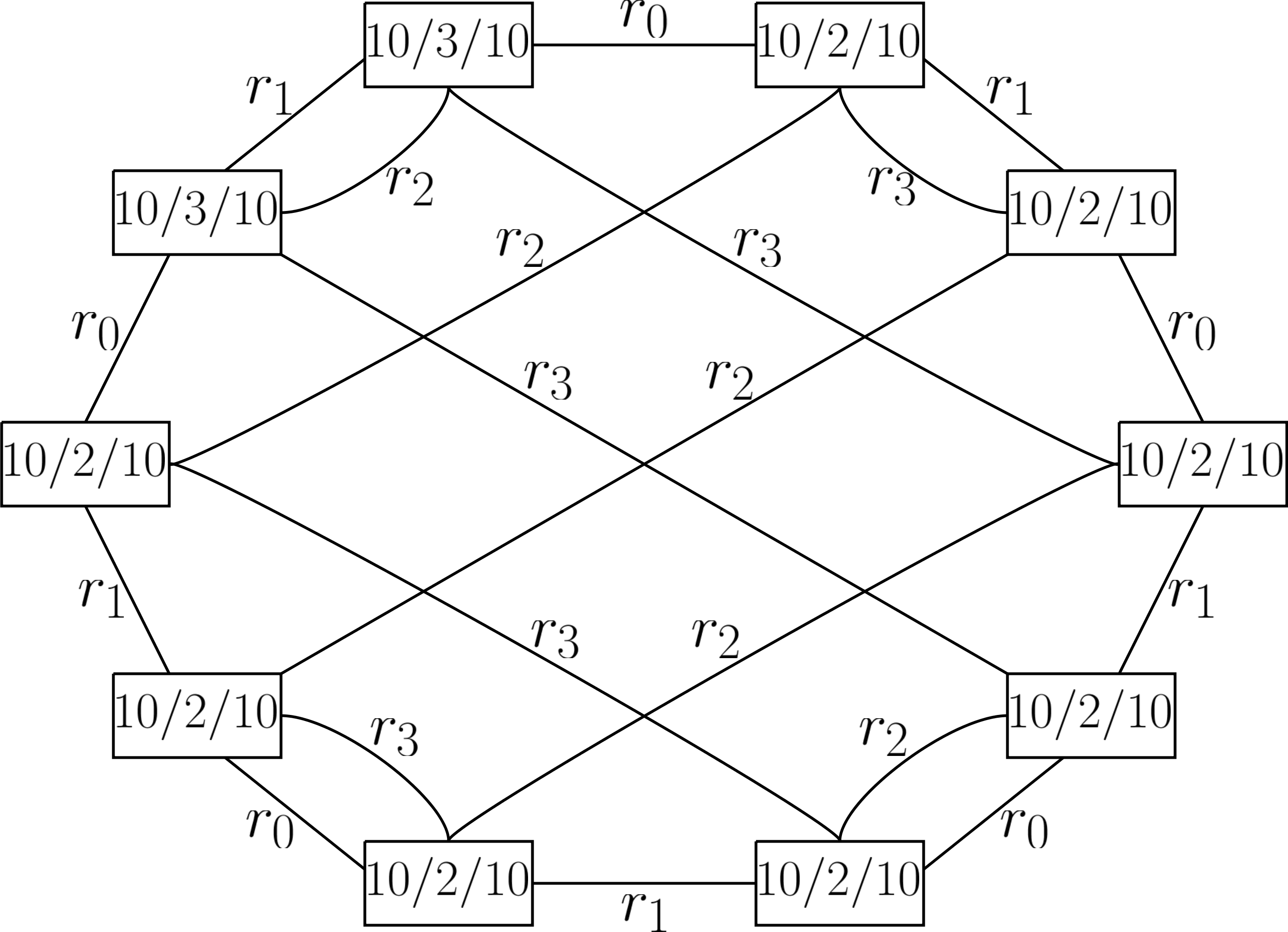 The duality isomorphism swaps pairs in each corner and the pair opposite each other along the equator.