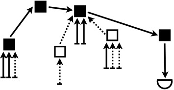Example of a nonlinear field diagram, obtained by iteration of the multiple scattering equation, Eq.(