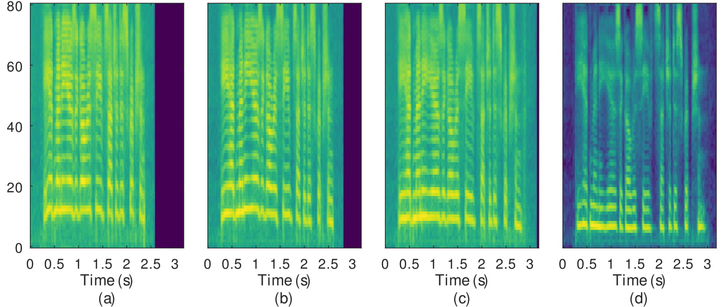 Spectrograms generated by interpolation between two