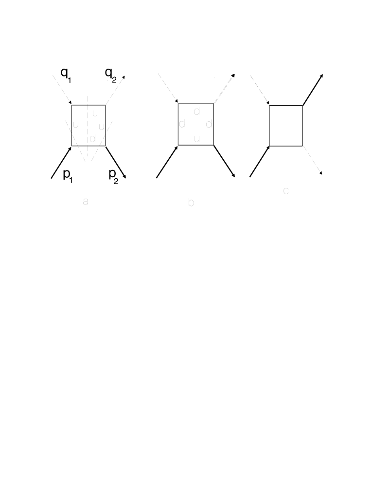 Diagrams, corresponding to the unit operator contribution. Dashed lines with arrows correspond to the photon, thick solid - to pion or rho current.