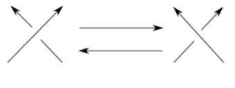 A positive and negative crossing change.