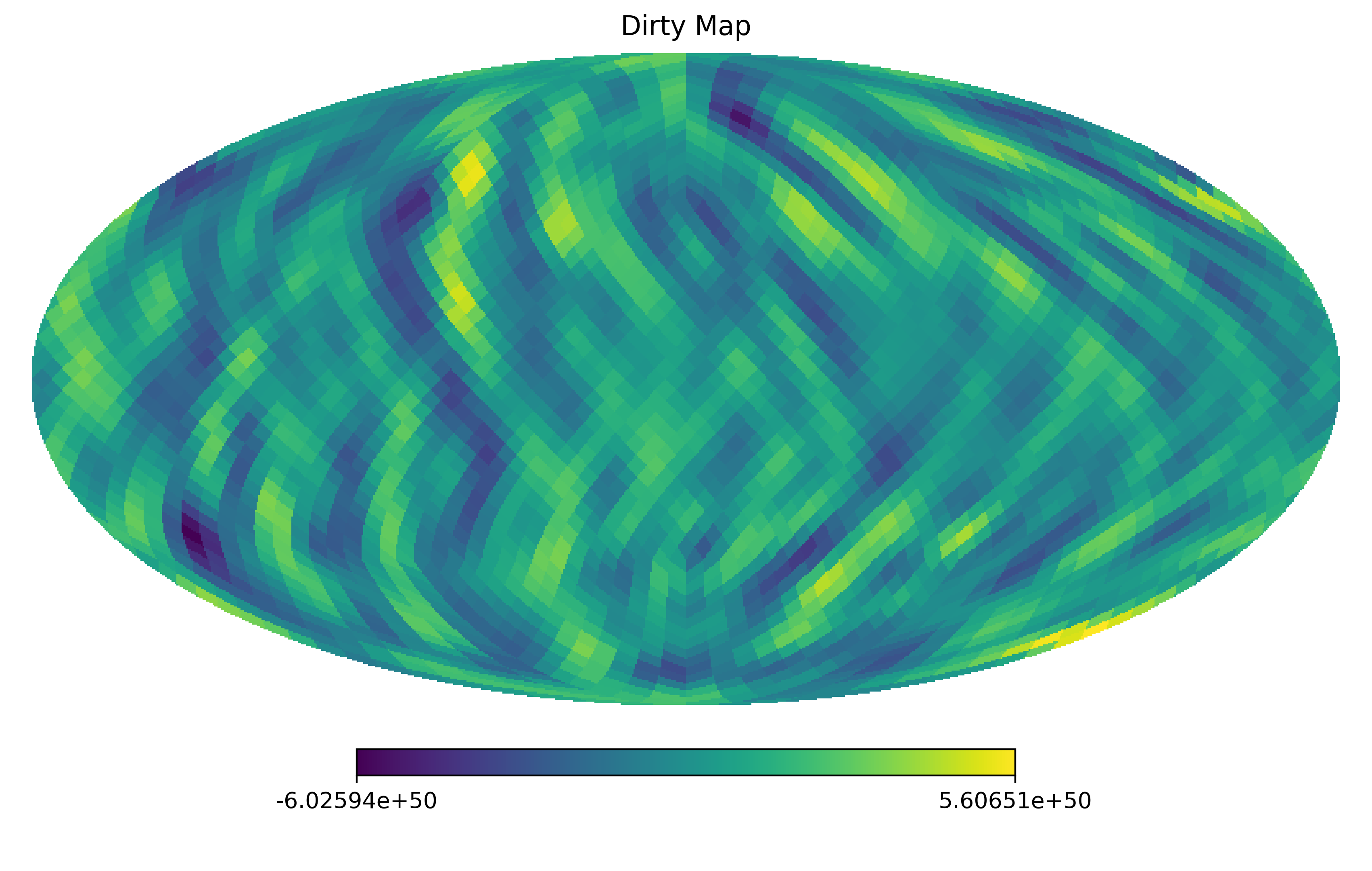 The top left map is broadband dirty map from simulated data, the top right map shows the injected sources. The bottom left map is the dirty map made from simulated data including the injections. The bottom right map is the clean map obtained by deconvolution of the (bottom left) dirty map including injections.