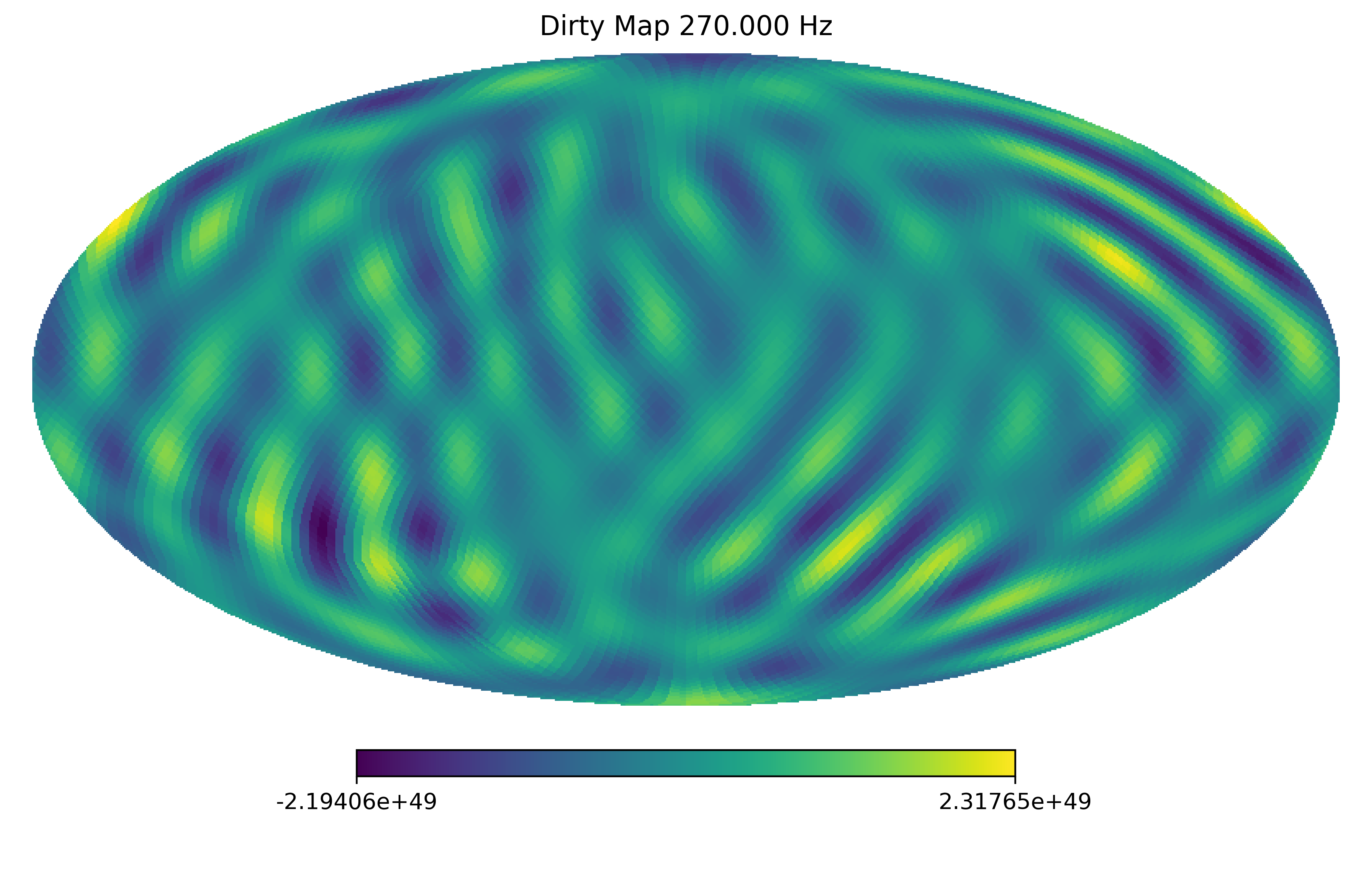 Sample narrowband dirty maps from simulated data at four different frequencies 70, 170, 270 and 470 Hz are shown. The simulated data has the same statistical properties as O1 data. In these plots it can be seen that the spot sizes get smaller as the frequency goes up due to the diffraction limit.