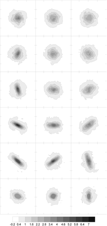 Projected density contours of the second (retrograde) disc. Columns from left to right correspond to models B04, B05 and B06 respectively. All scales are the same as in the previous figure.