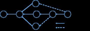 ExampleoftheStreamNetdatastructure(Someblocksdoesnothavereferenceblock,andit'sallowable).