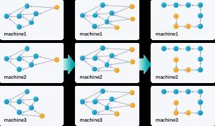 StreamNetarchitecture.