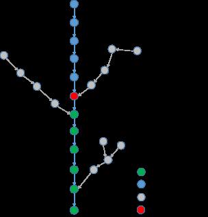 Exampleofgenesisforwardmethod.