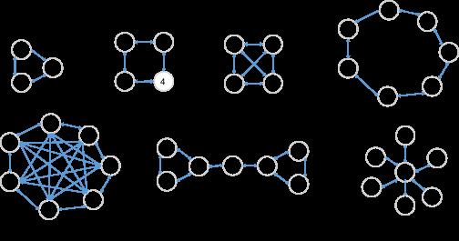 Clustersetupfordifferentnetworktopologies.