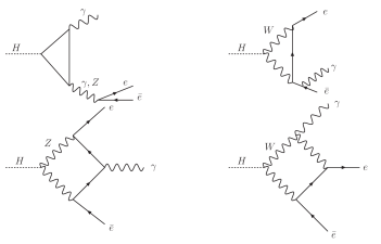 Typical triangle and box diagrams for