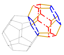 The second layer of cells in a (cell-first projected) 120-cell. The type of cell added around the core is shown in the center. The right is the core with only one cell added.