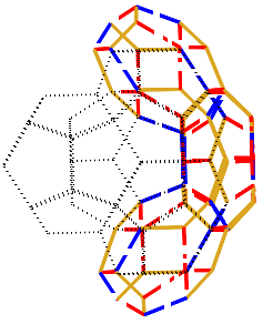 The third layer of cells in a 120-cell. In the center is a piece cut from the left model using a filter. The right shows the previous step with only one cell added.