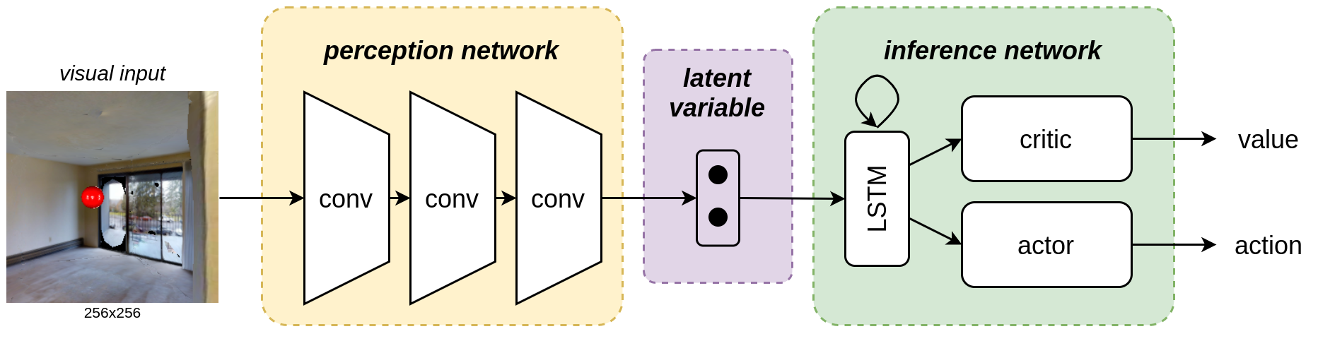 A network architecture of a navigation agent, which consists of the perception and inference networks.